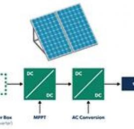 Решения для солнечной энергии